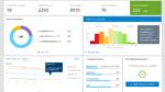 Accordo Cloud Optimizer for O365