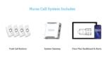 Plug and Play Nurse Call System