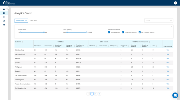 Accordo Cloud Optimizer for O365