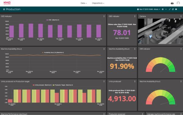 Ubidots IoT Platform