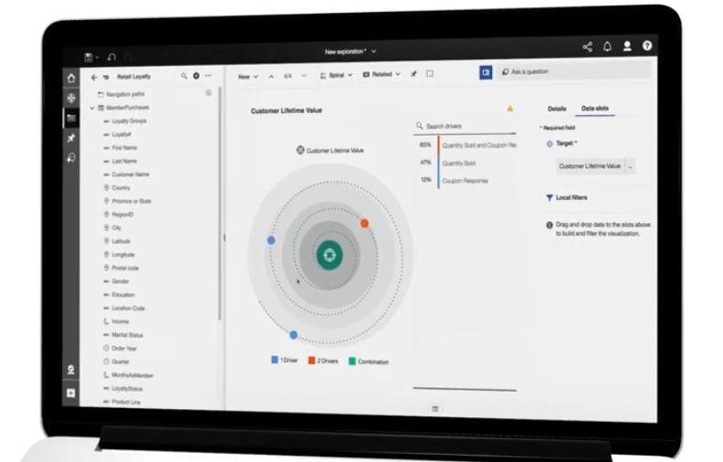 Video for IBM Cognos Analytics on Cloud