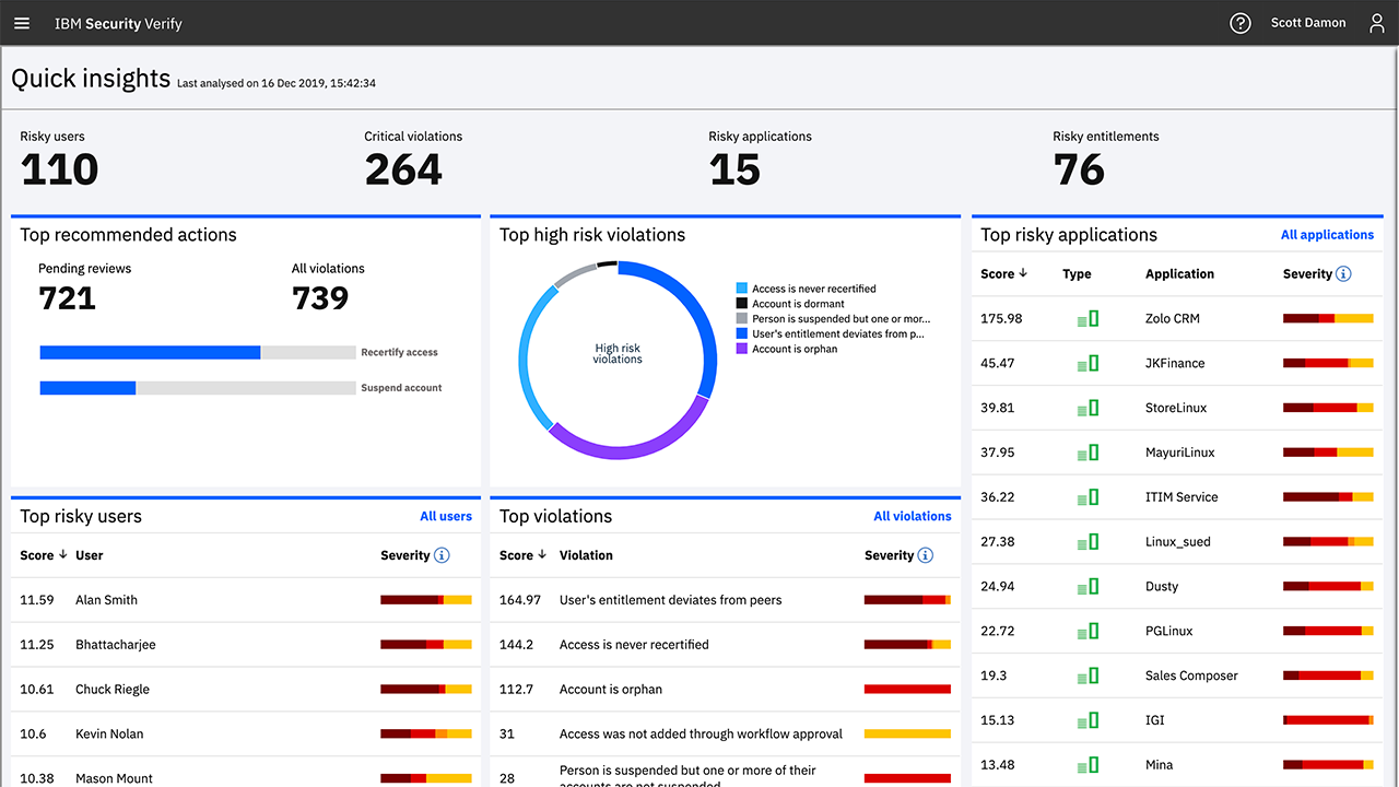 IBM Security Verify for Workforce IAM